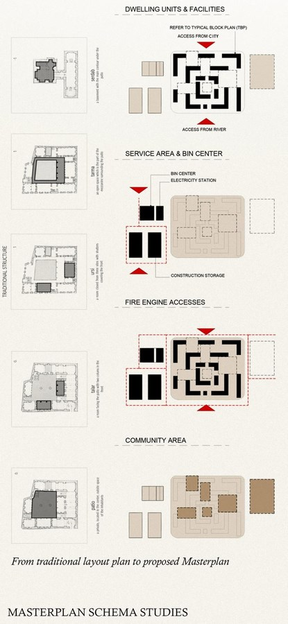 Berlin Walls by Le Quang Architect- The Living Walls - sheet3