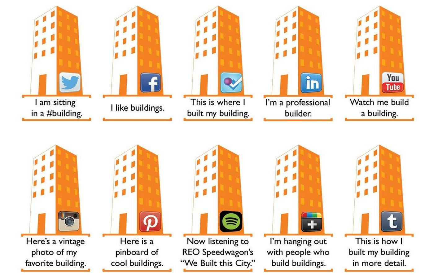 Social media Architecture- the new rat-race to starchitecture- sheet2