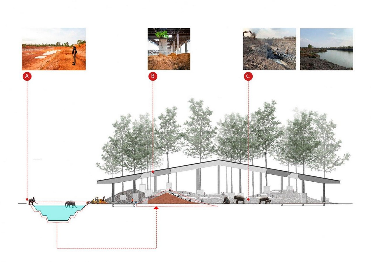 'Cultural courtyard' for elephants + humans in thailand created by Bangkok project studio- sheet12