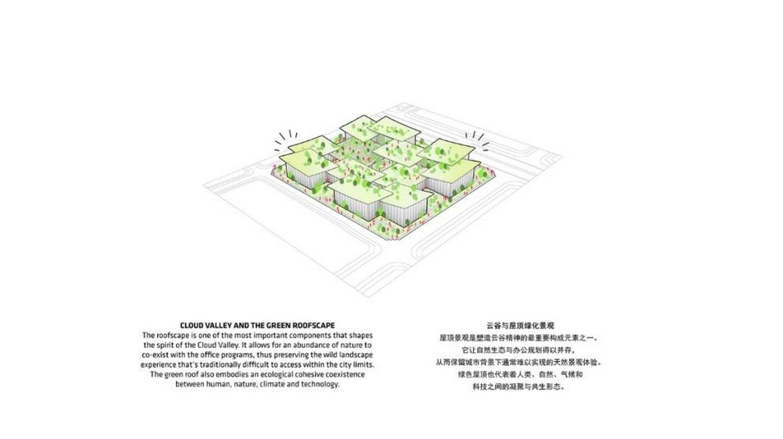 An Artificial Intelligence-Based 'Smart City' in China plans revealed Bjarke Ingels - Sheet10