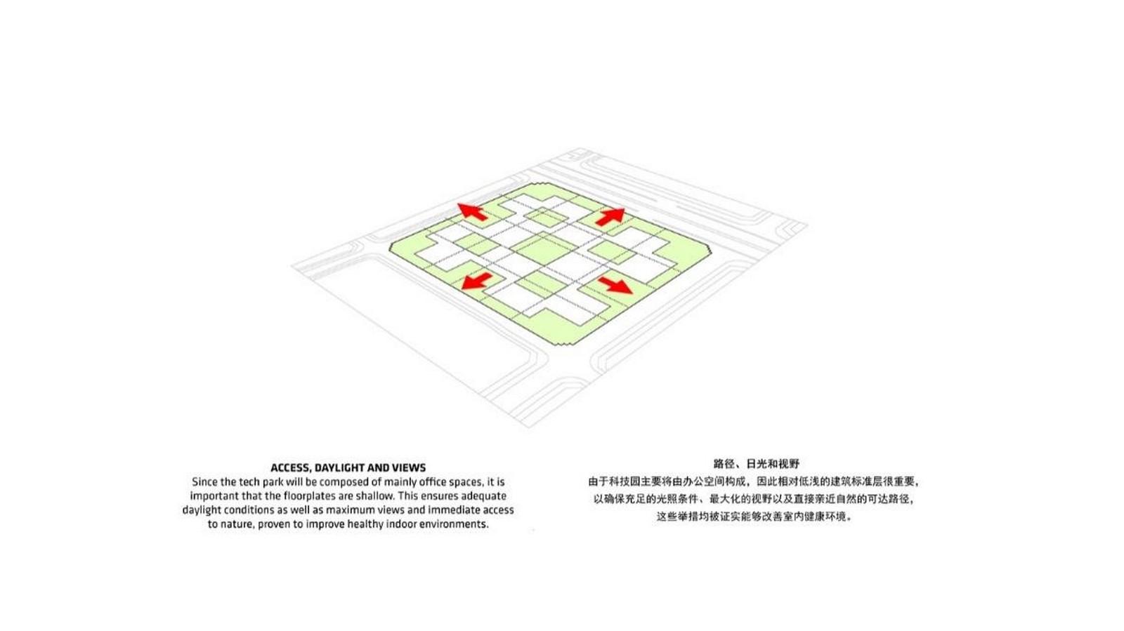 An Artificial Intelligence-Based 'Smart City' in China plans revealed Bjarke Ingels - Sheet6