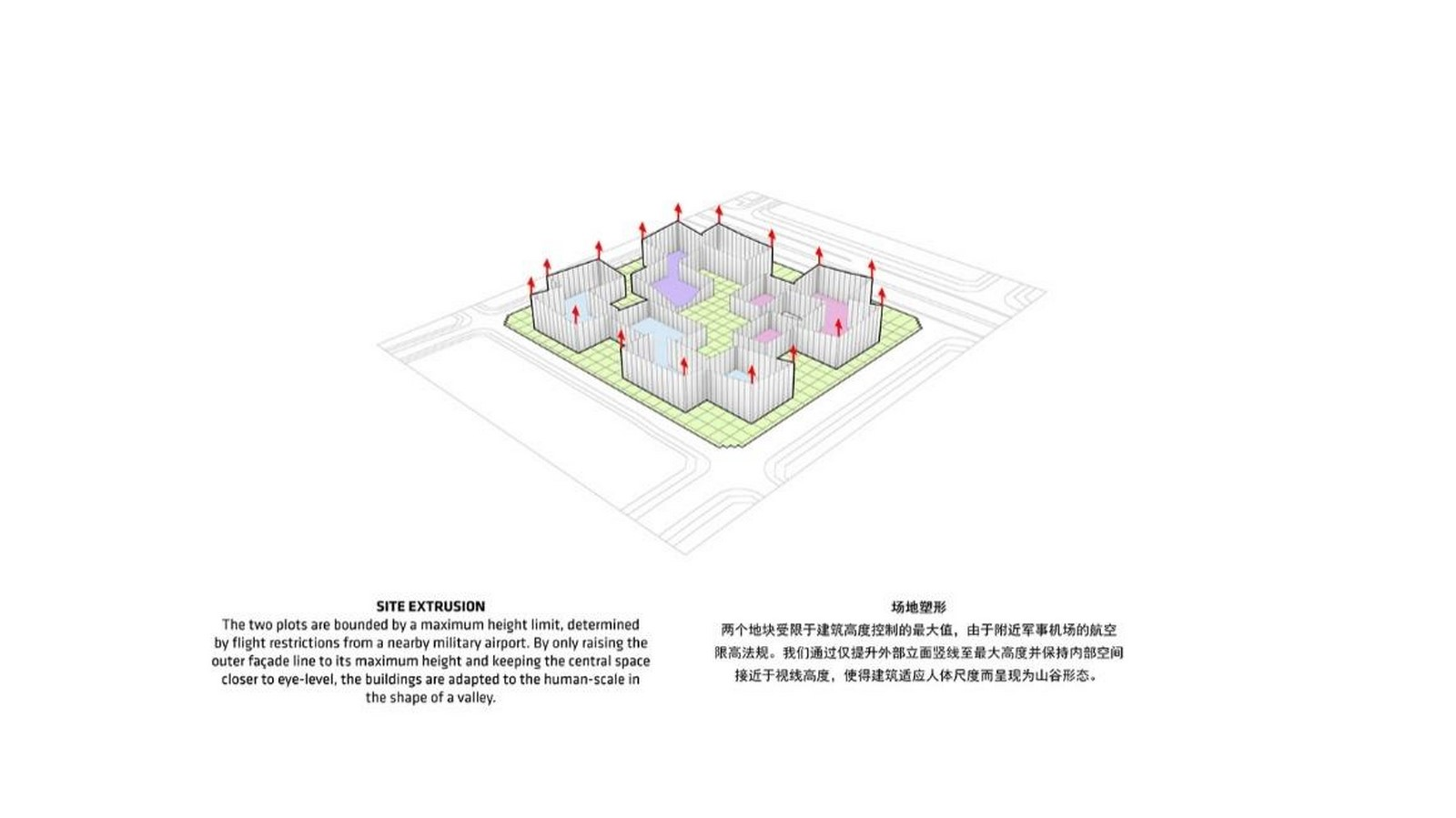 An Artificial Intelligence-Based 'Smart City' in China plans revealed Bjarke Ingels - Sheet7