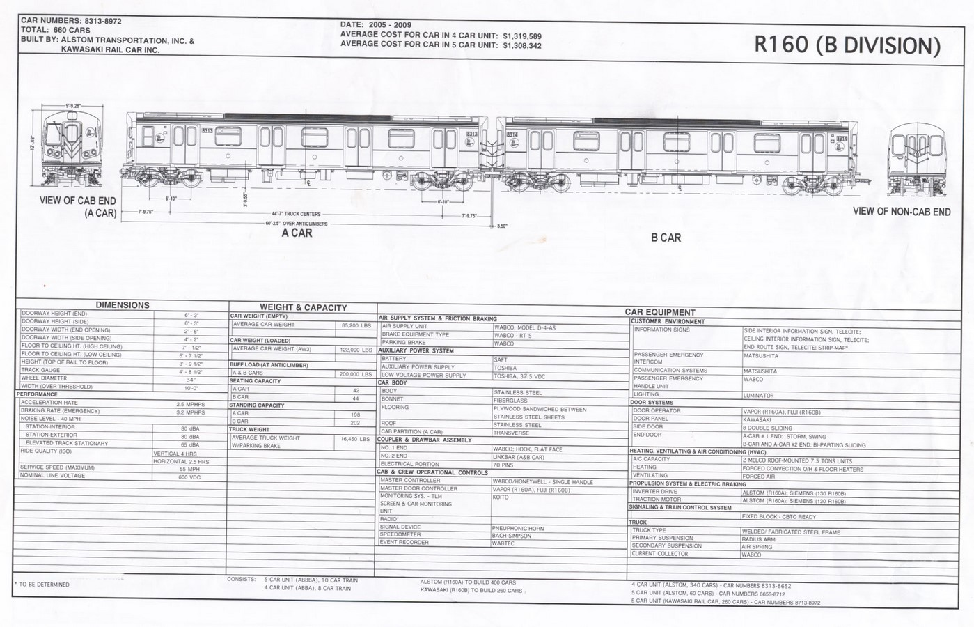 Documentaries for Architects: Mega factories super subway cars - Sheet1