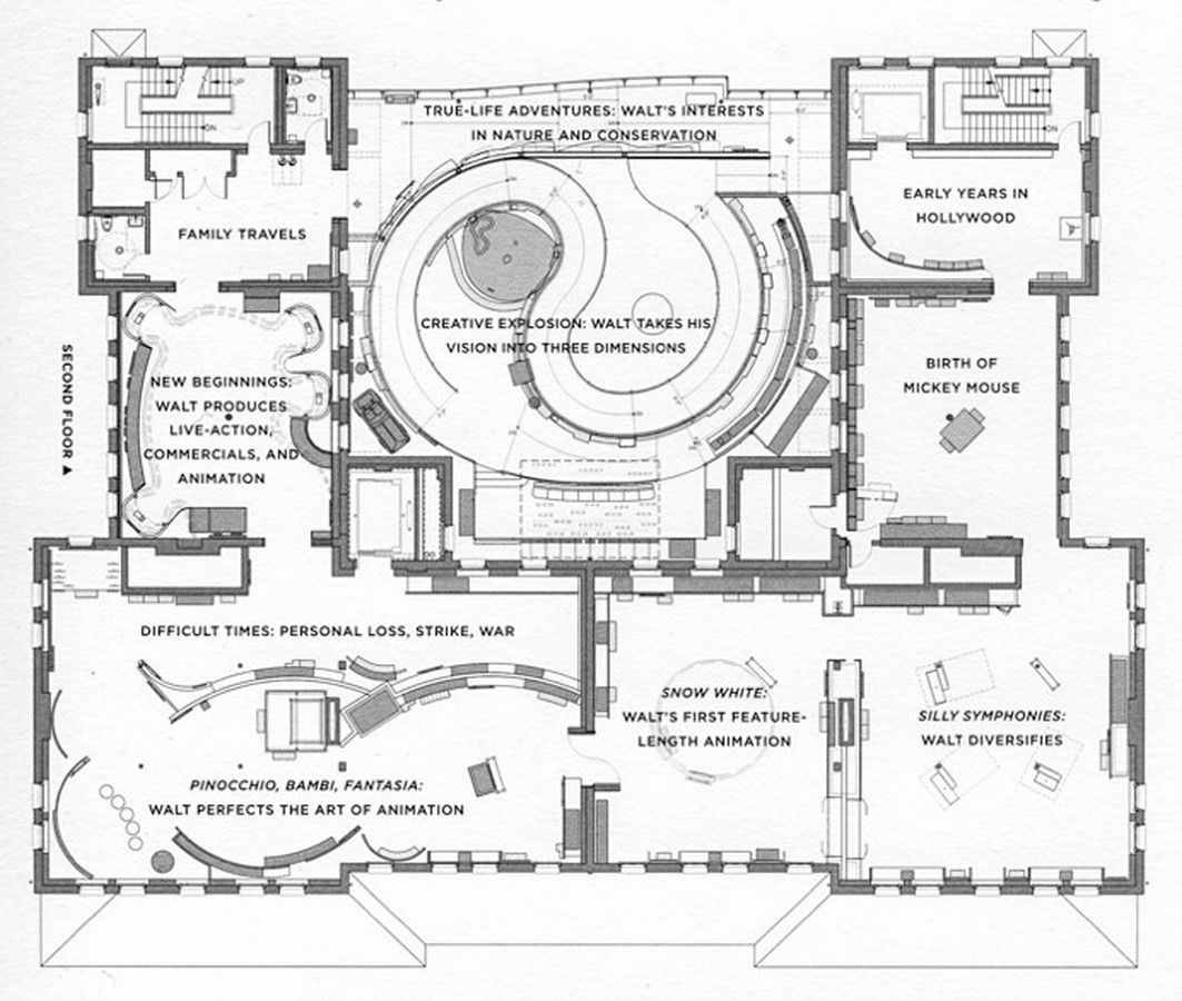 Walt Disney Family Museum by Rockwell Group- Telling a story through architecture - Sheet13