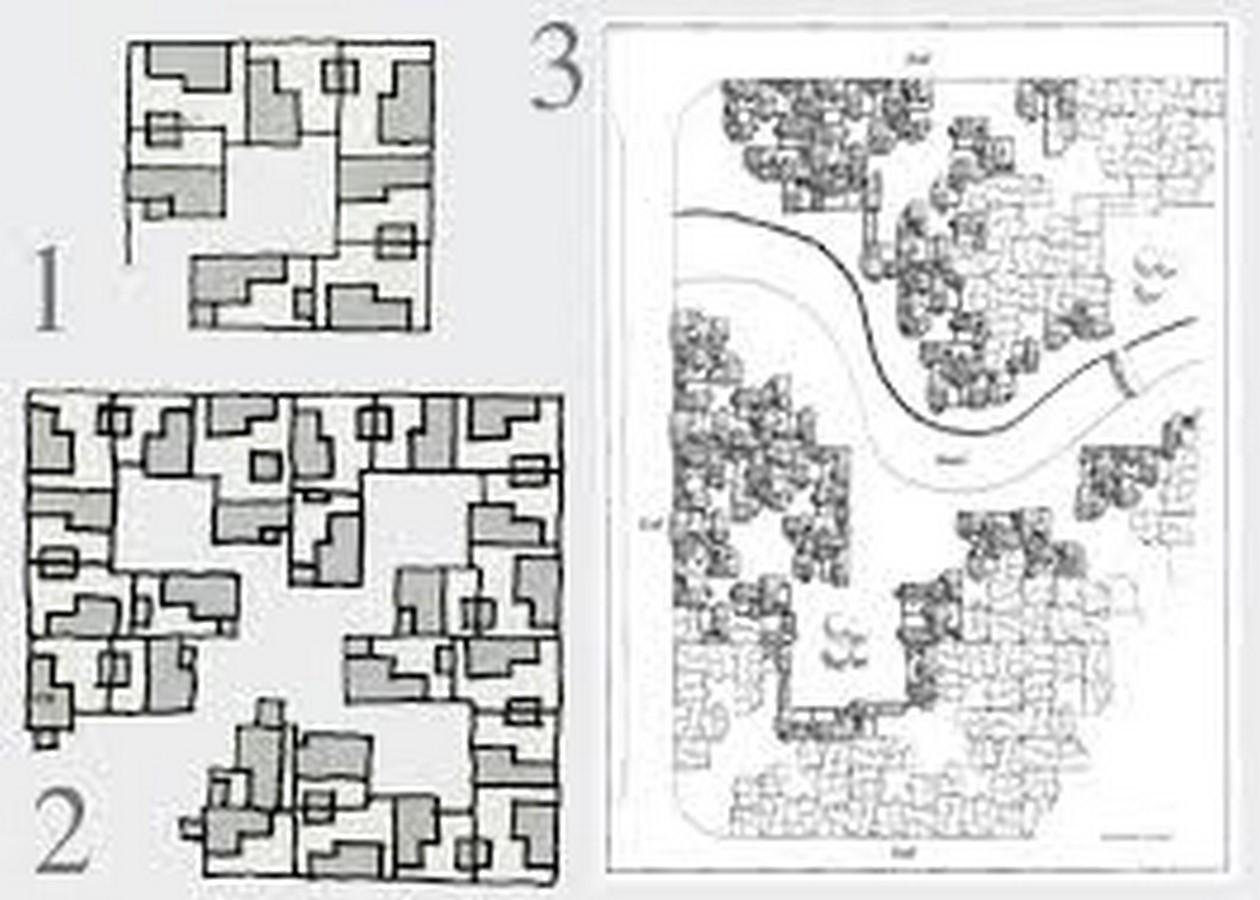 Incremental Housing - Sheet1