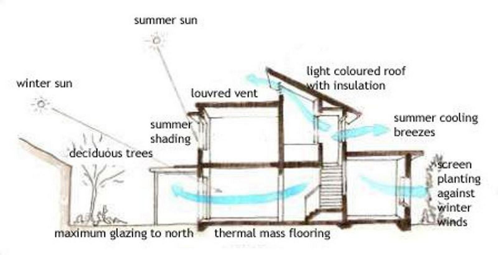 Constructional Elements- Sheet3