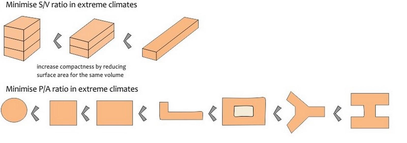 Form- Sheet1