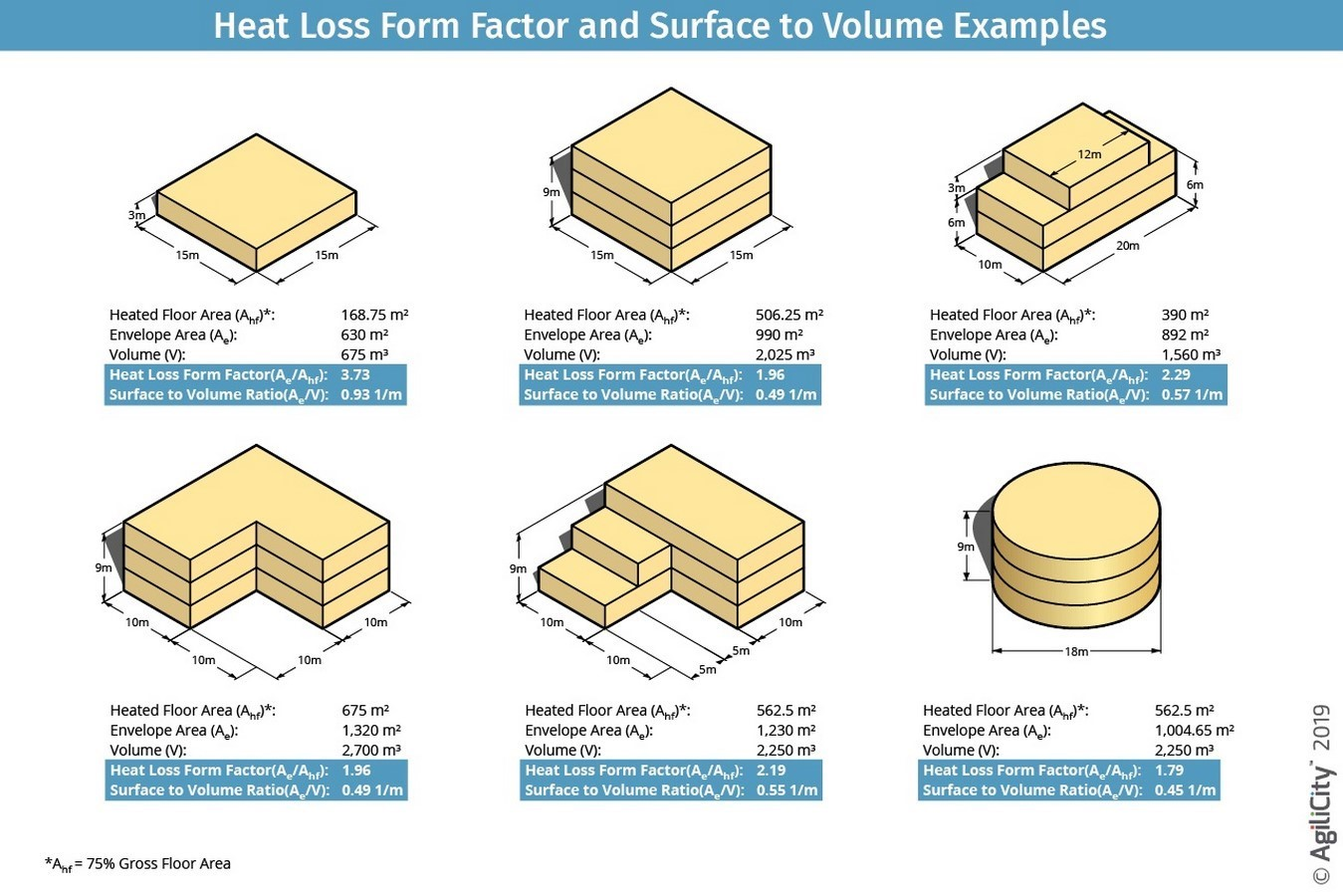 Form- Sheet3