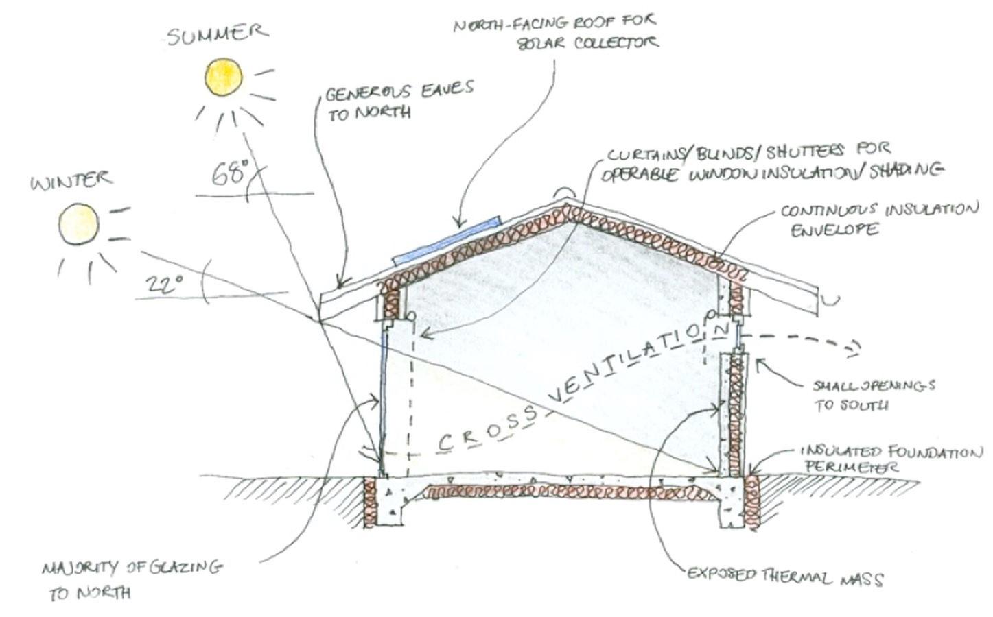 Openings- Sheet5