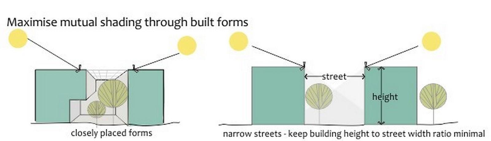 Sun Study- Sheet1