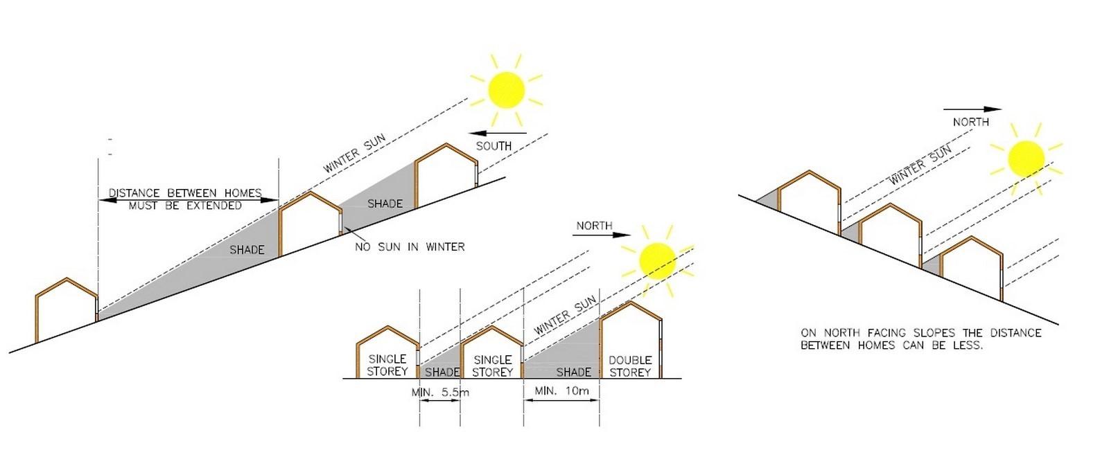 Sun Study- Sheet2
