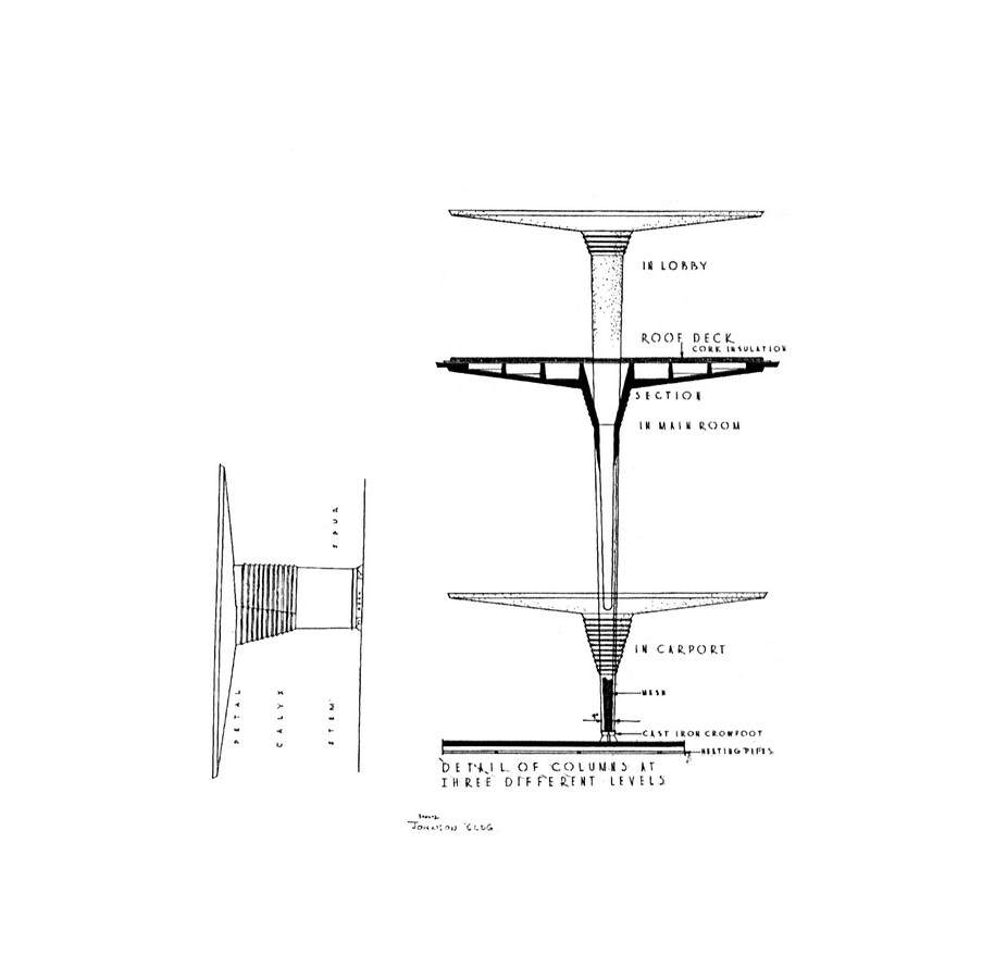 Administration building of S.C. Johnson by Frank Lloyd Wright: A space that impacted - Sheet7