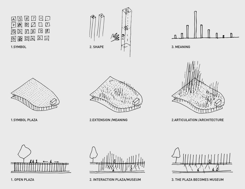 Language Symphony – London - Sheet3