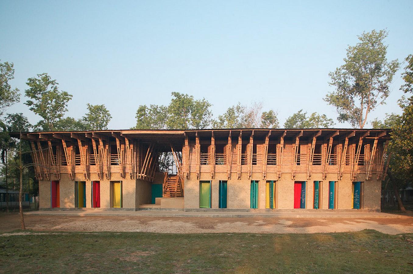 METI School – Dinajpur, Bangladesh - Sheet1