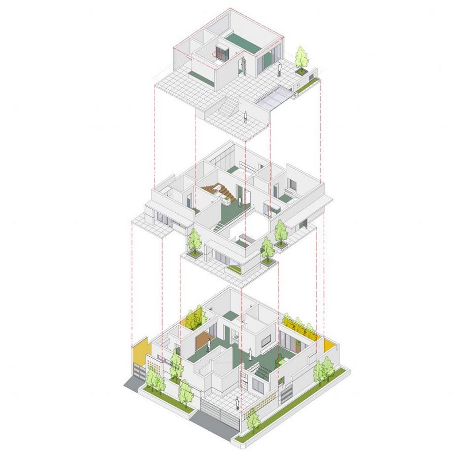 Inward House - Sheet4