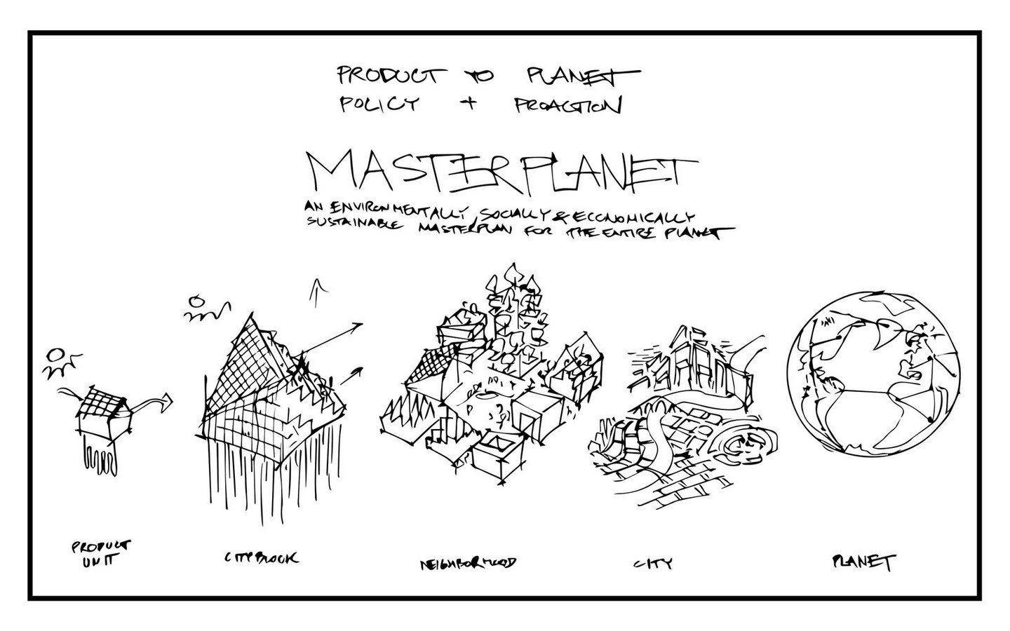 Plan to redesign Earth and stop climate change- Masterplanet concept revealed by Bjarke Ingels - Sheet2