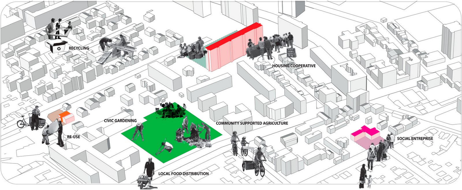 The Concept of Commoning- What architects must know - Sheet4