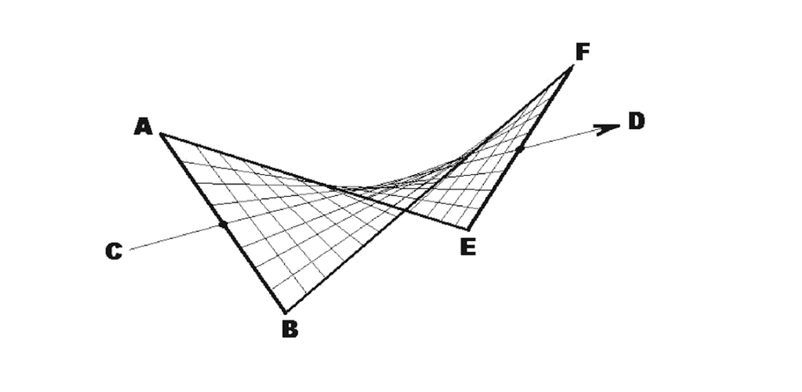 What are Hyperbolic paraboloid shells? - Sheet3
