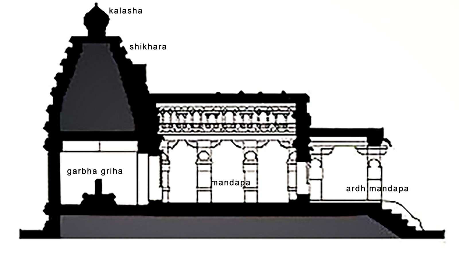 Psychological impact of temple architecture - Sheet5