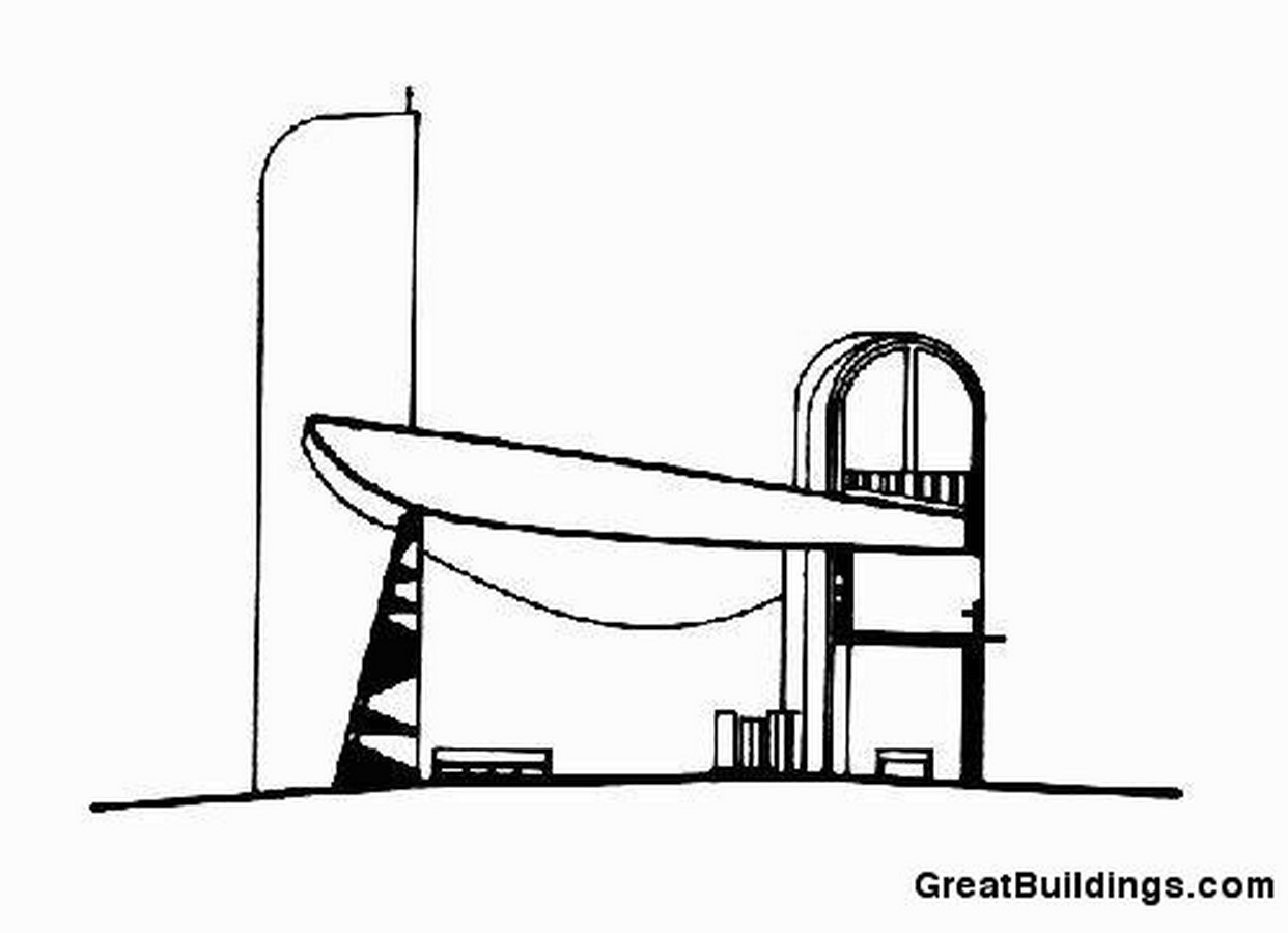 Notre Dame du Haut, France by Le Corbusier: The first Post-Modern building - Sheet3