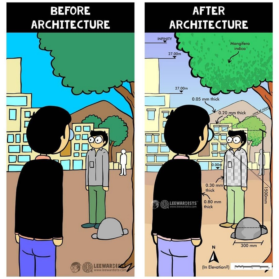 10 Things you must know before joining architecture - Sheet2