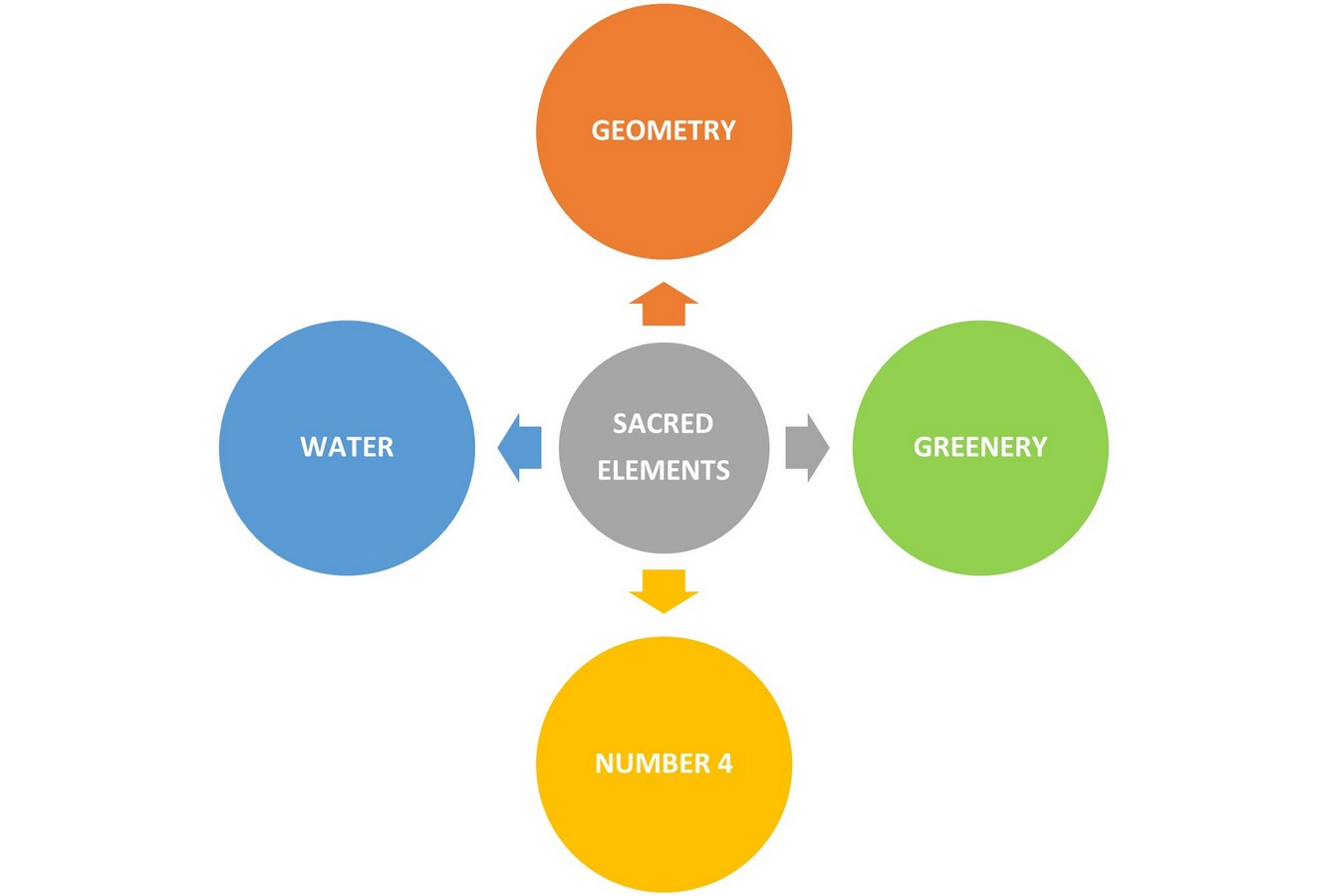 Role of Water in Traditional Islamic Architecture - Sheet2