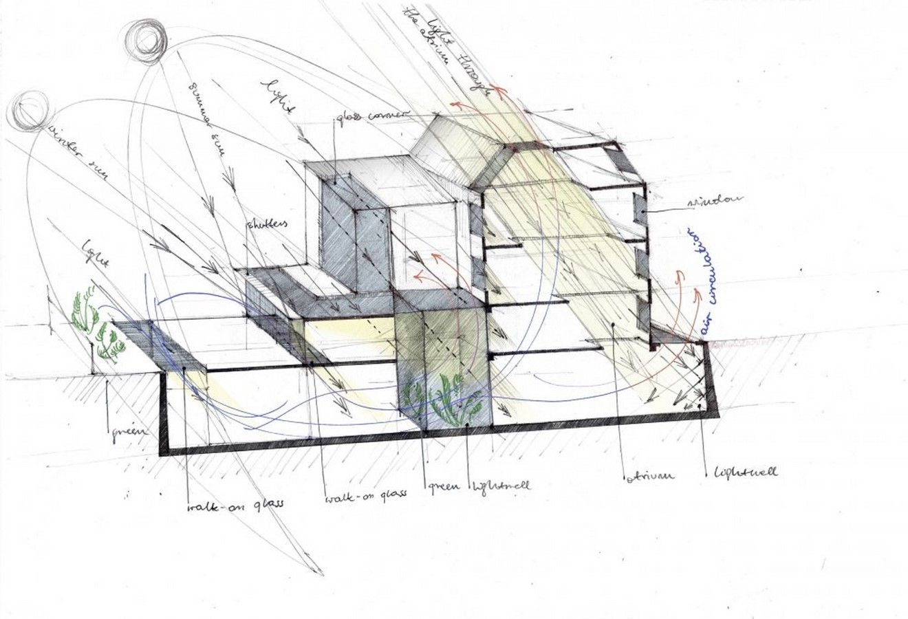 10 Benefits of natural light in architecture - Sheet2