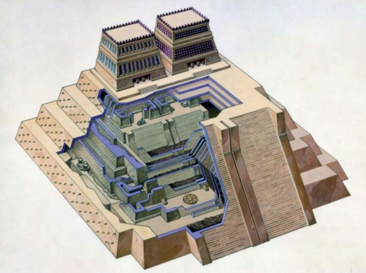 Aztec Civilization - Sheet3