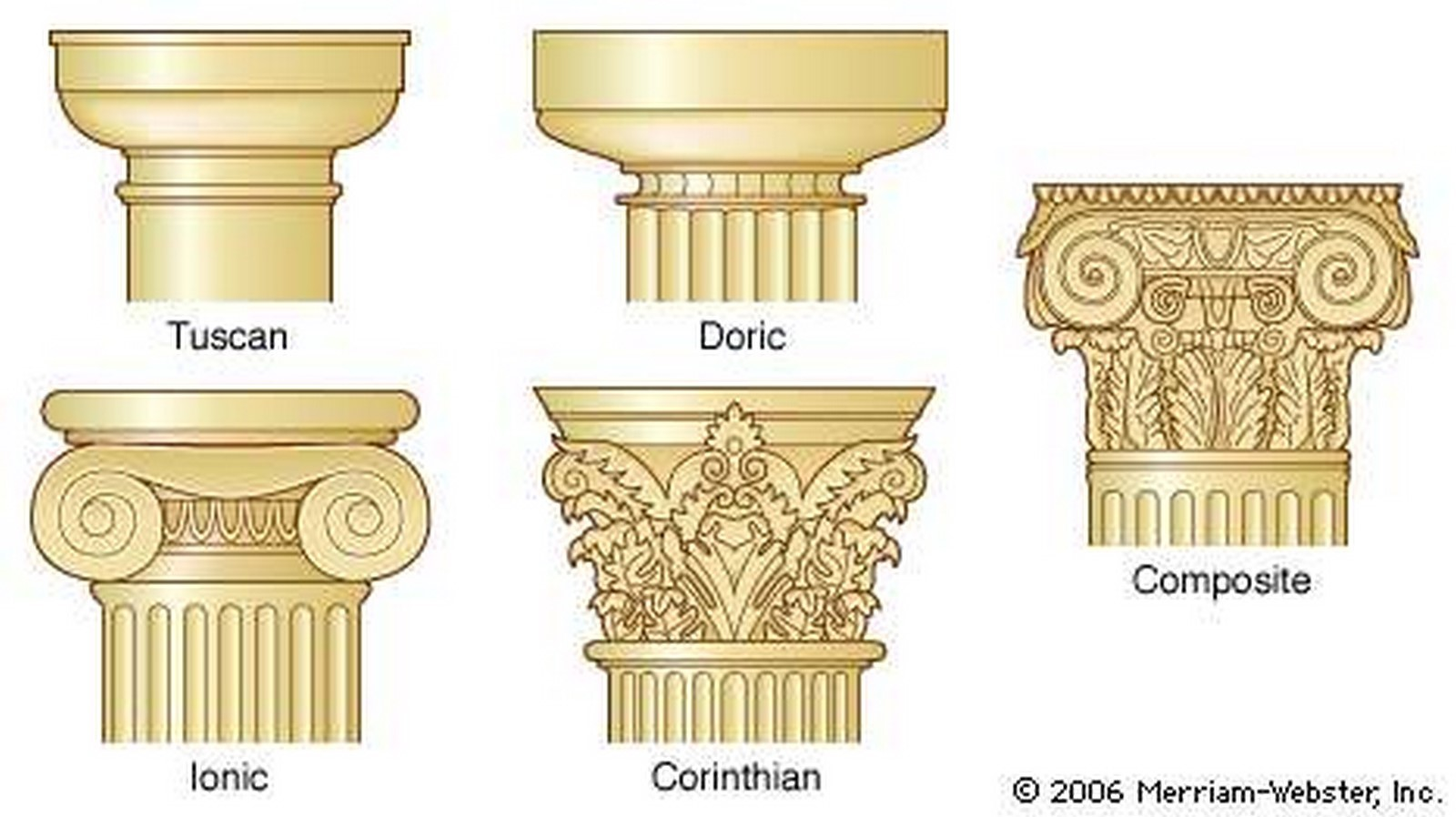 How sculptures played an important role in greek architecture- Sheet3