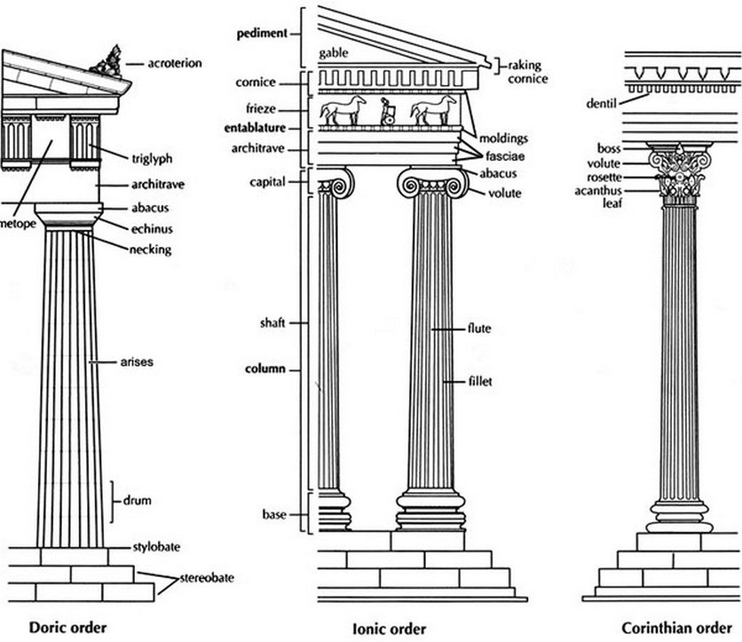 How sculptures played an important role in greek architecture- Sheet4