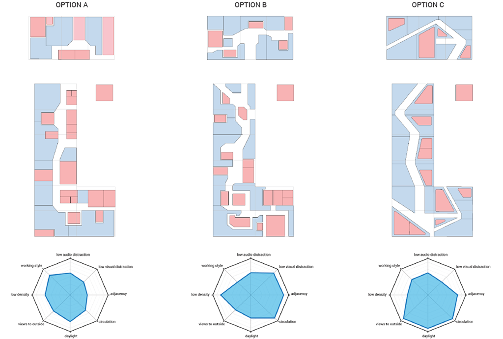 A brief history of Computational Design - Sheet10