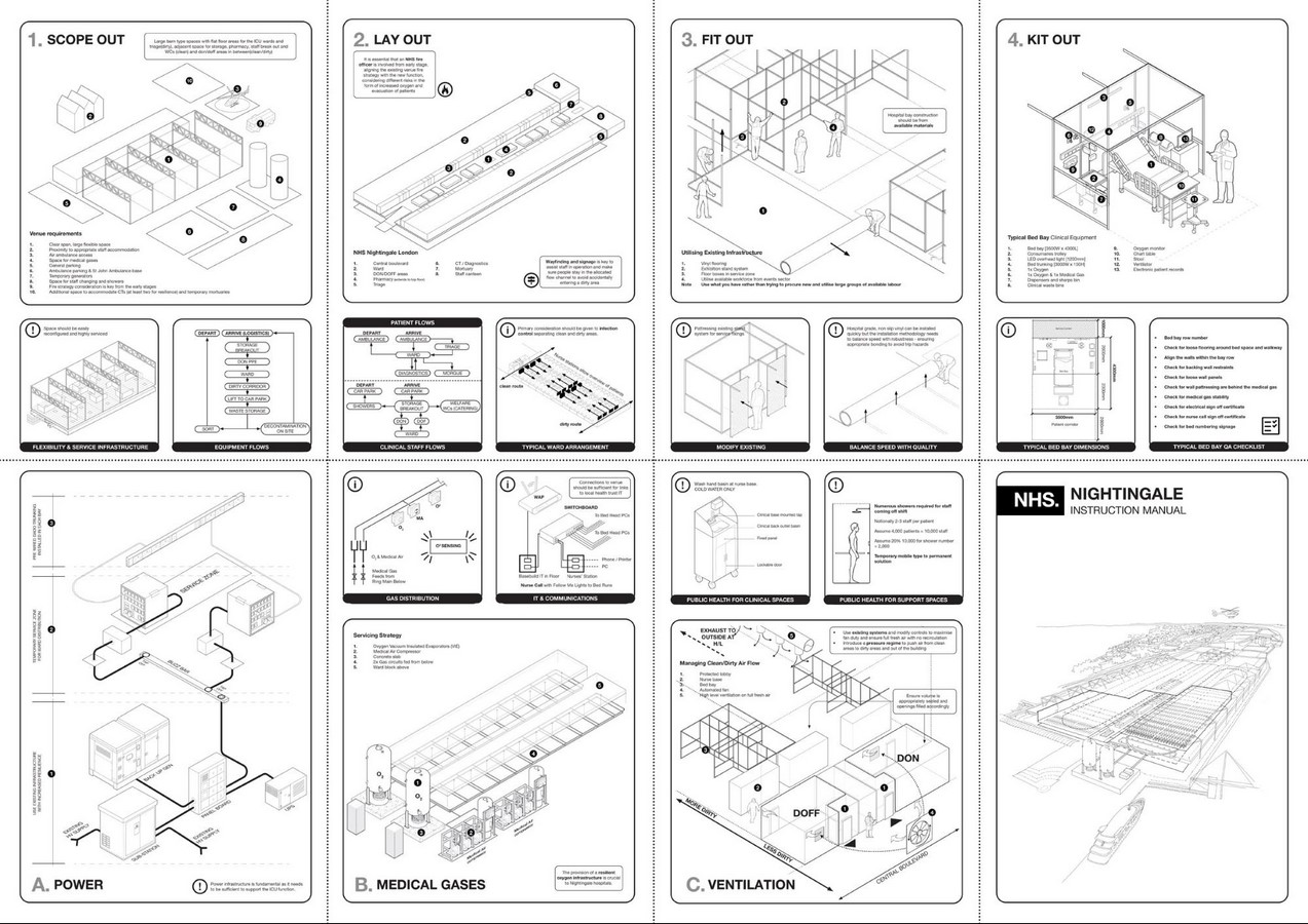Latest technology in Architecture- Battling Pandemics - Sheet2