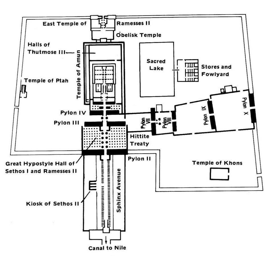 Religion shaped Egyptian Architectural identity - Sheet2