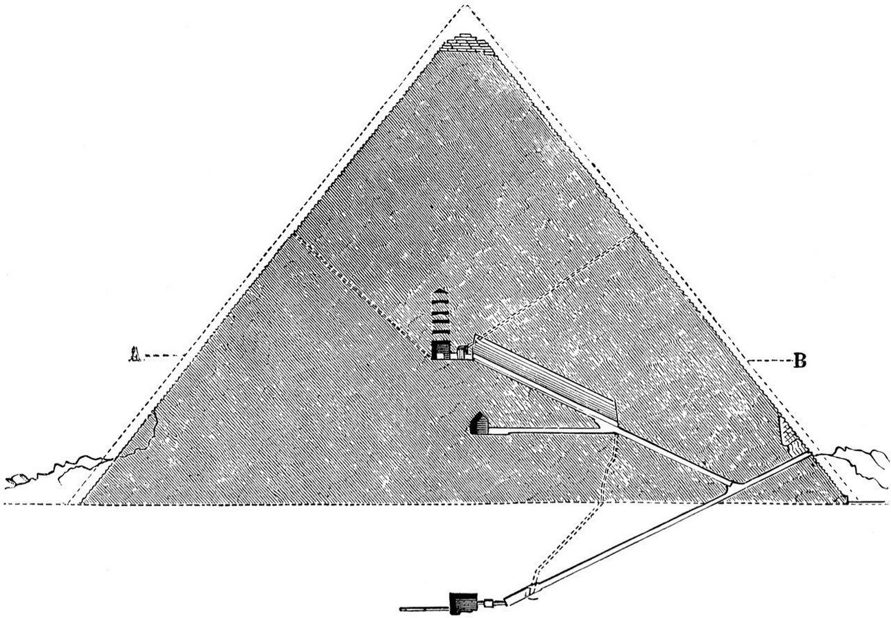 Pyramids are tombs with no mummies - Sheet2