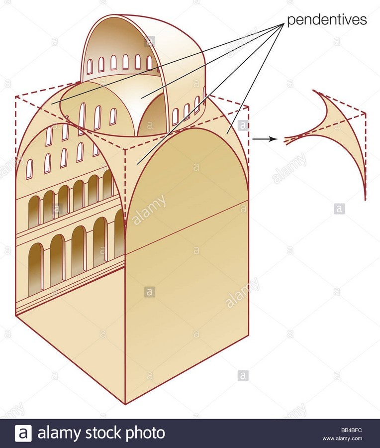 Hagia Sophia is an original design that covers a basilica plan with a dome - Sheet1