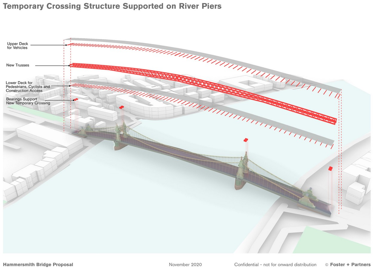 Idea for double-decker Hammersmith Bridge presented by Foster + Partners- Sheet4