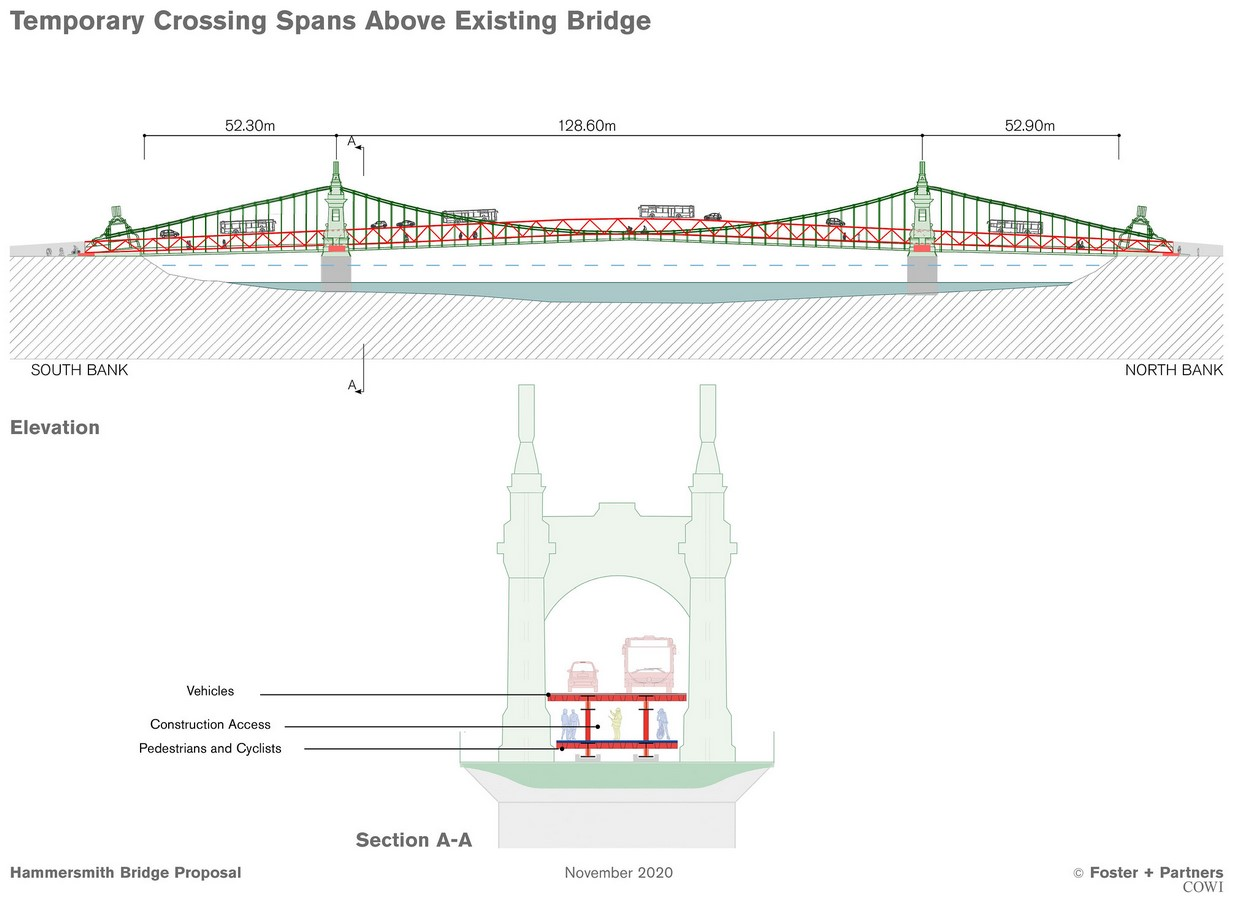 Idea for double-decker Hammersmith Bridge presented by Foster + Partners- Sheet5