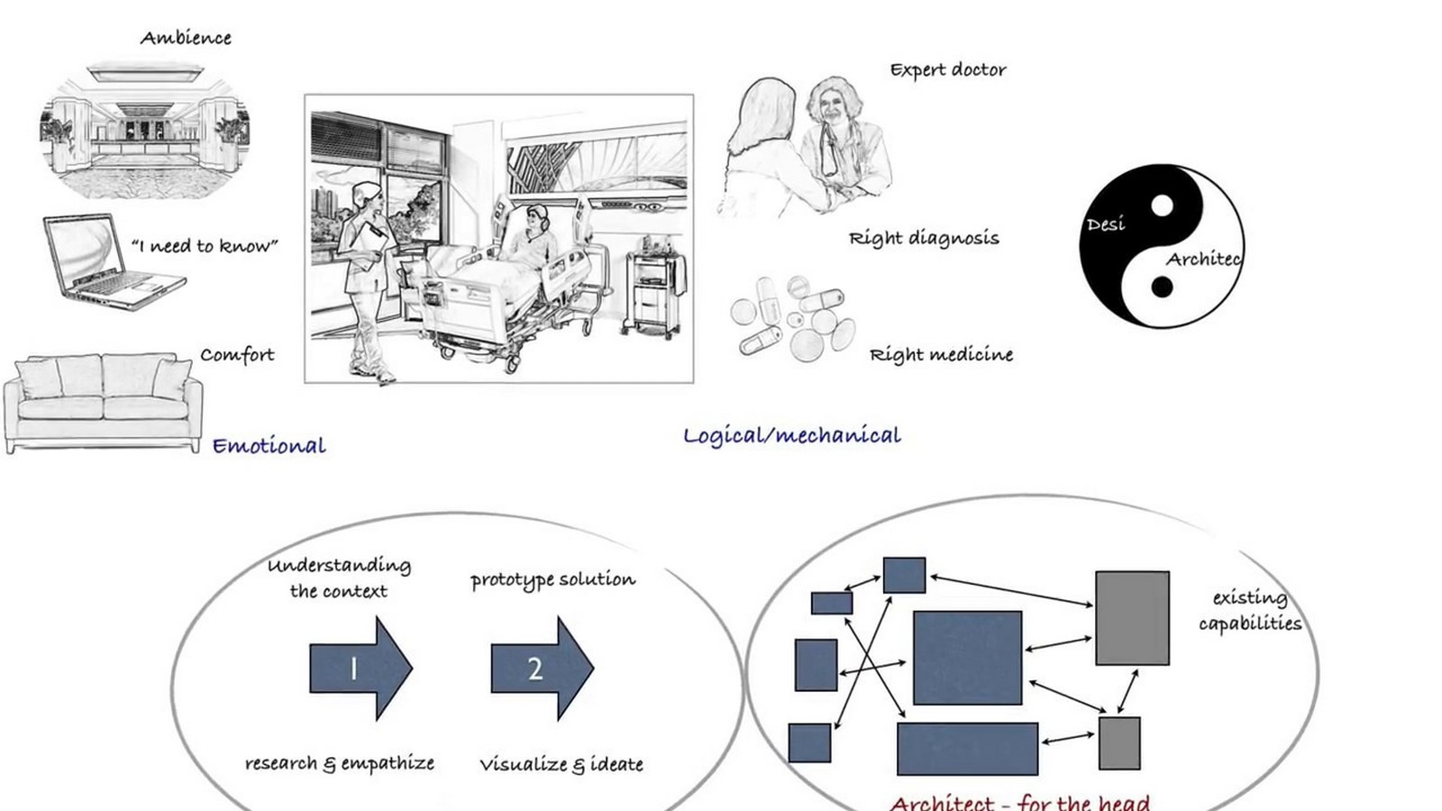10 Tips on architectural presentation for students- Sheet3