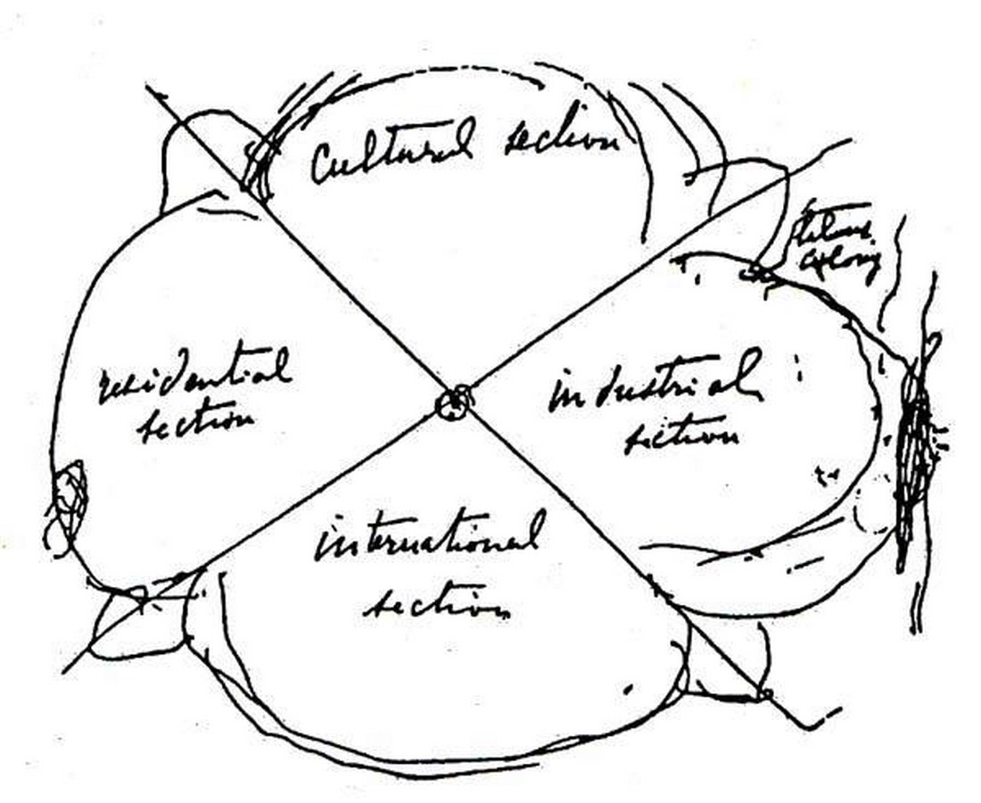 The master plan of Auroville - Sheet2