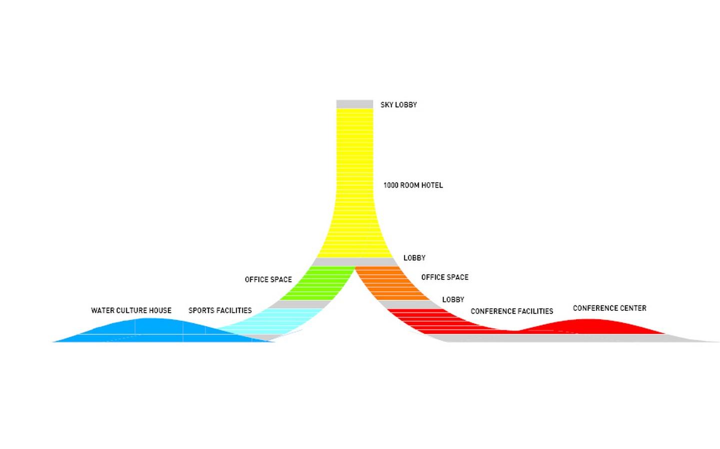 10 Benefits of Pragmatic Utopia - Sheet11