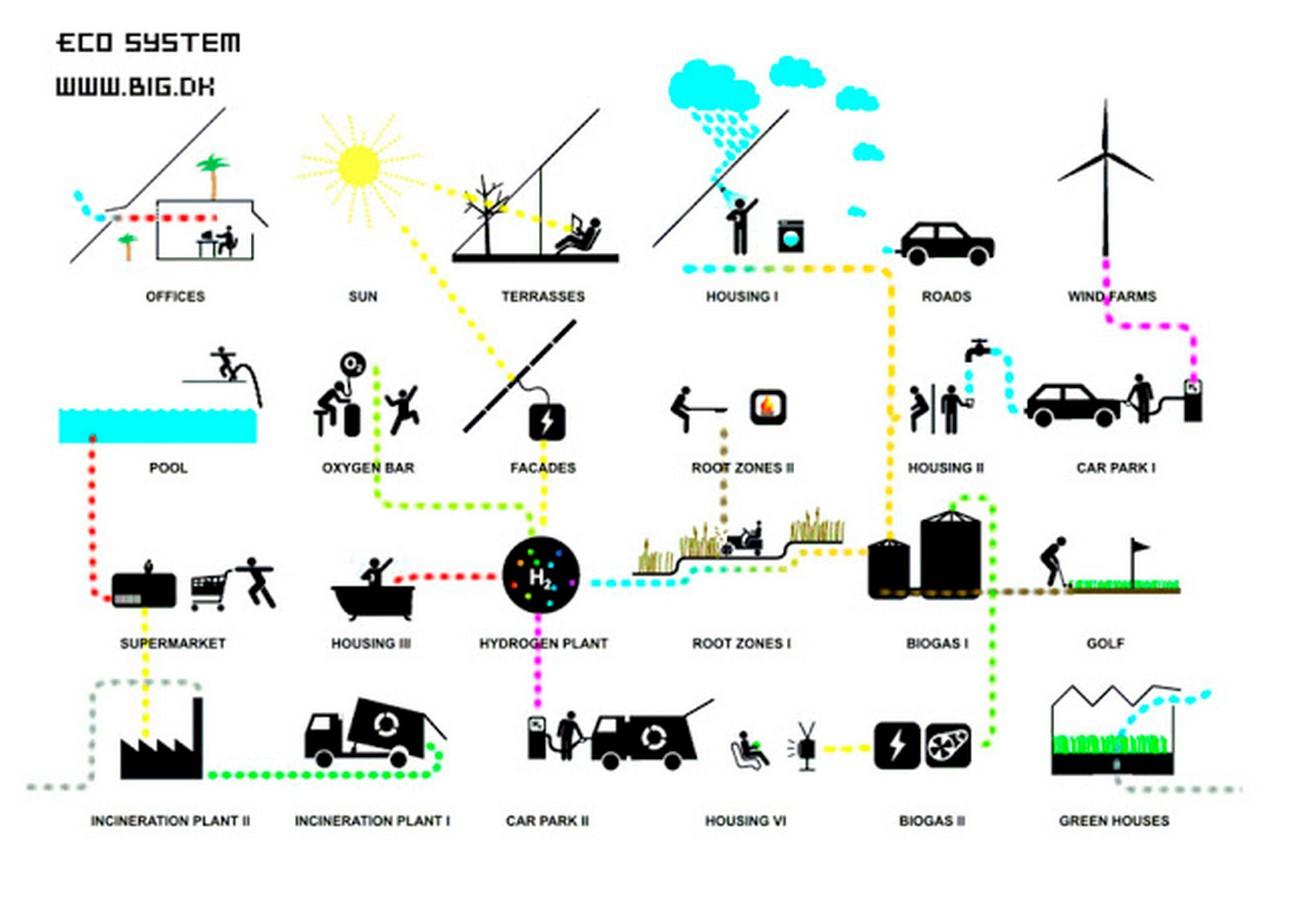 10 Benefits of Pragmatic Utopia - Sheet16