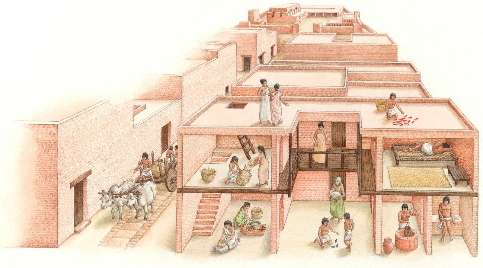 Were ancient civilizations practicing sustainable architecture- Sheet1