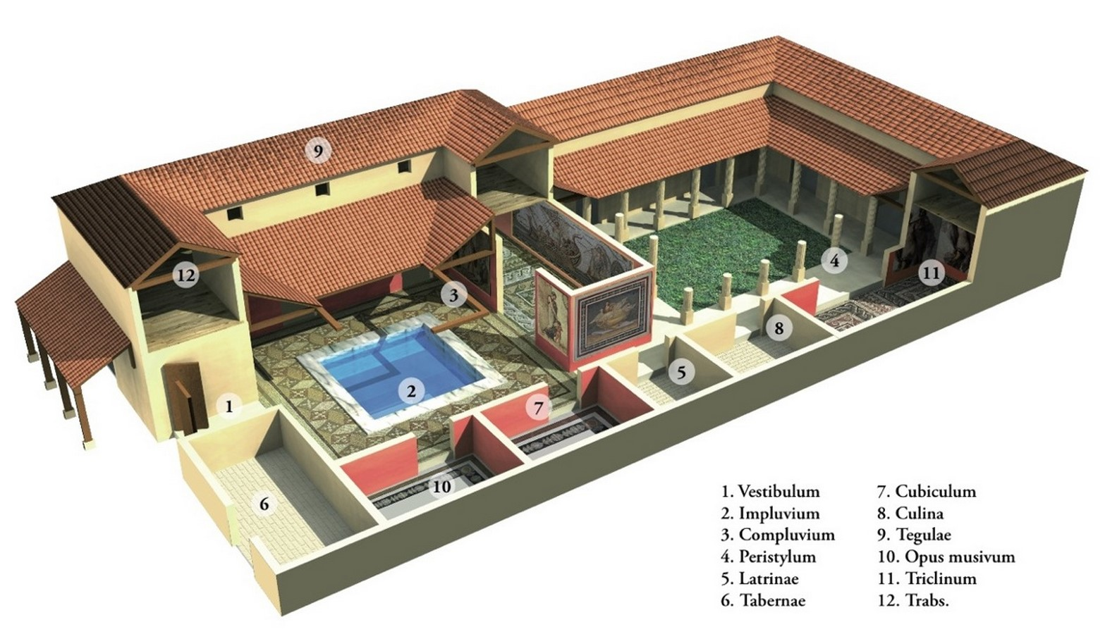 Were ancient civilizations practicing sustainable architecture- Sheet3
