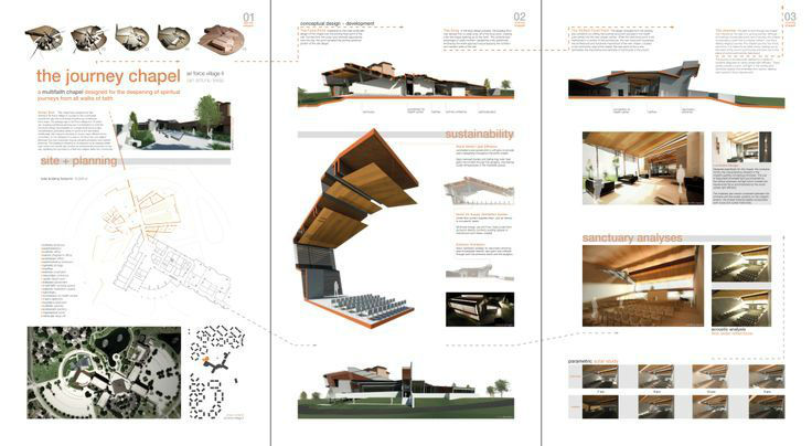 10 Digital innovations throughout history of architecture that changed its dynamics - Sheet17