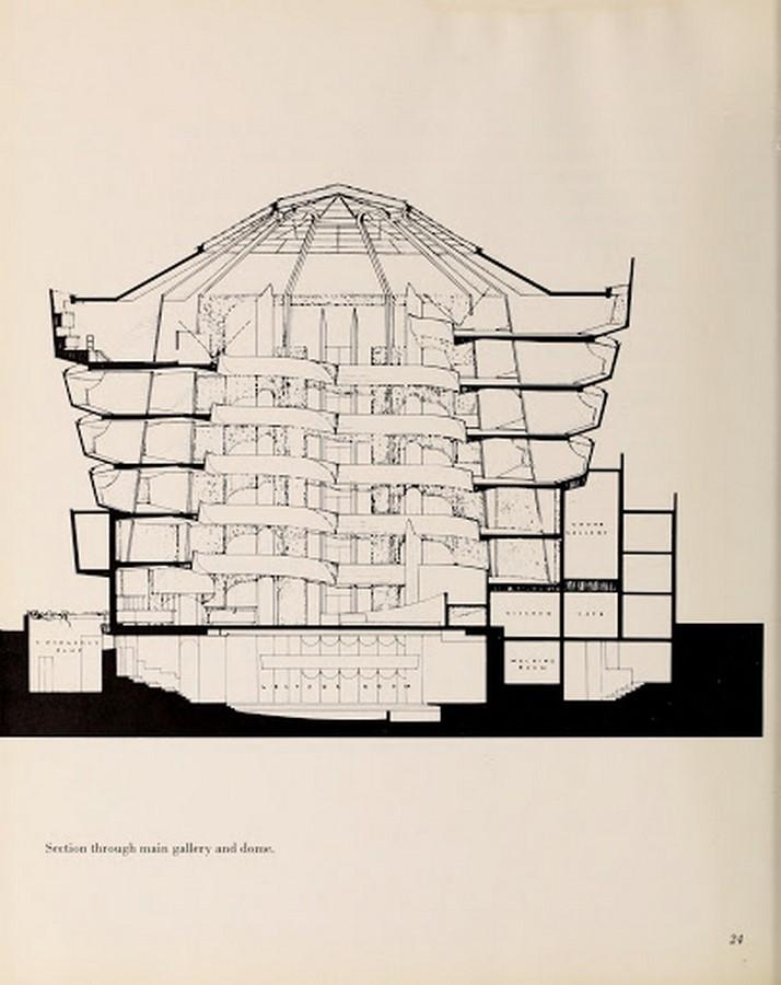 Guggenheim Museum, Manhattan, New York by Frank Lloyd Wright - Sheet2