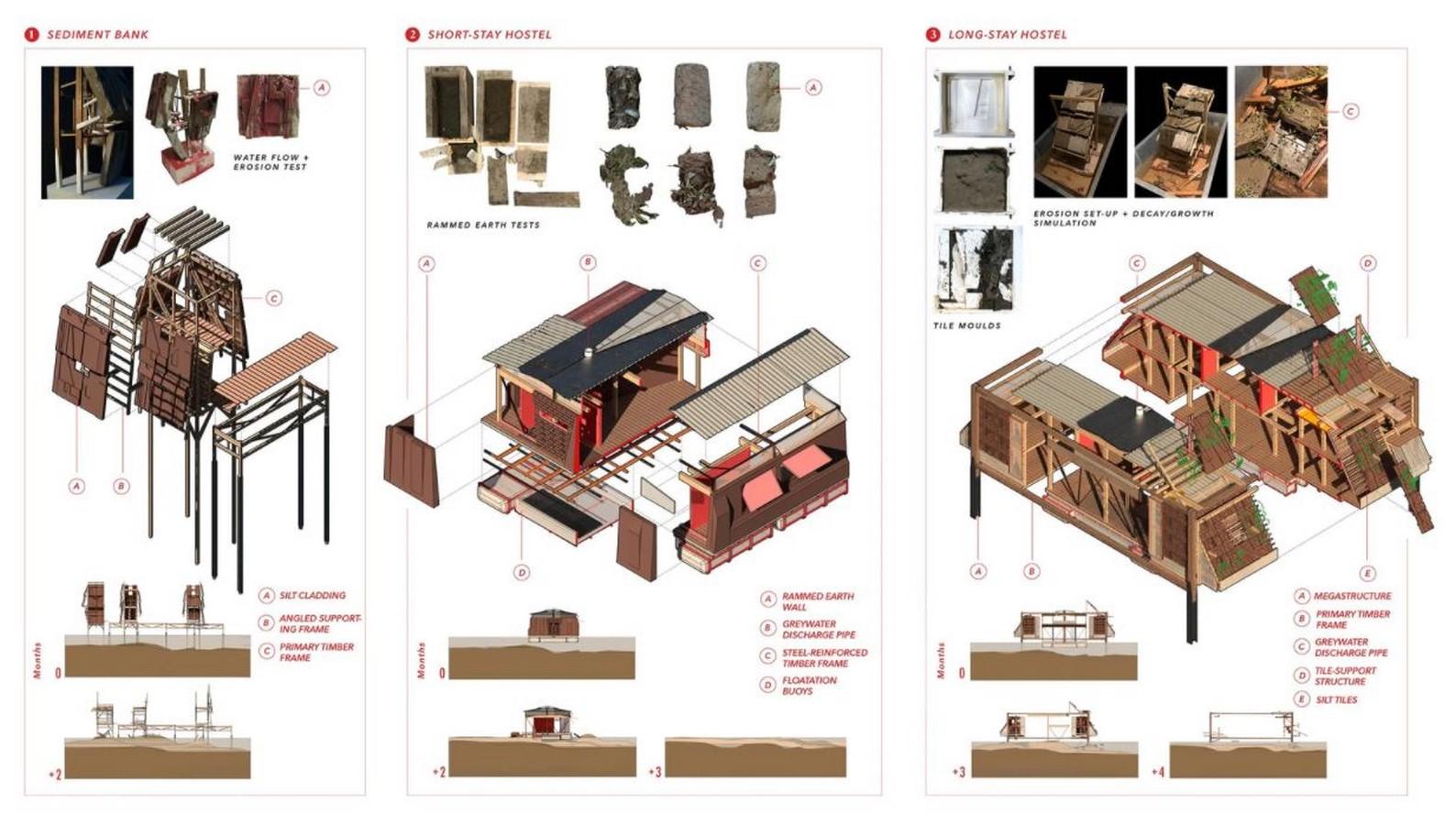 10 Winners of RIBA President's Medals Students Award - Annabelle Tan - Wetland Frontier 2019, (Bartlett School of Architecture, UK) - Sheet3