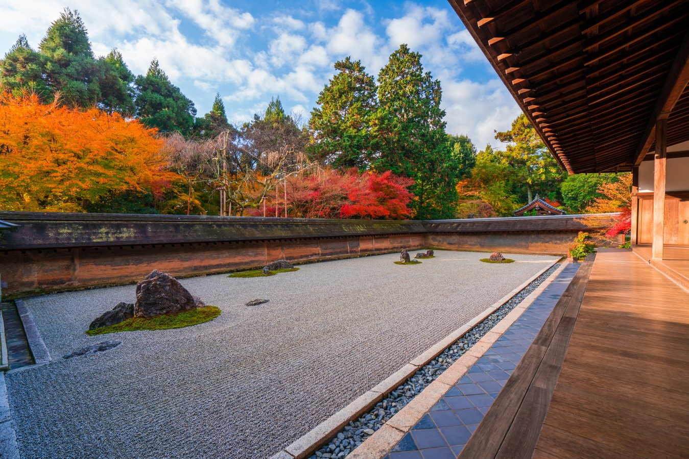 Karesansui Dry Garden-Ryoanji Temple - Sheet1