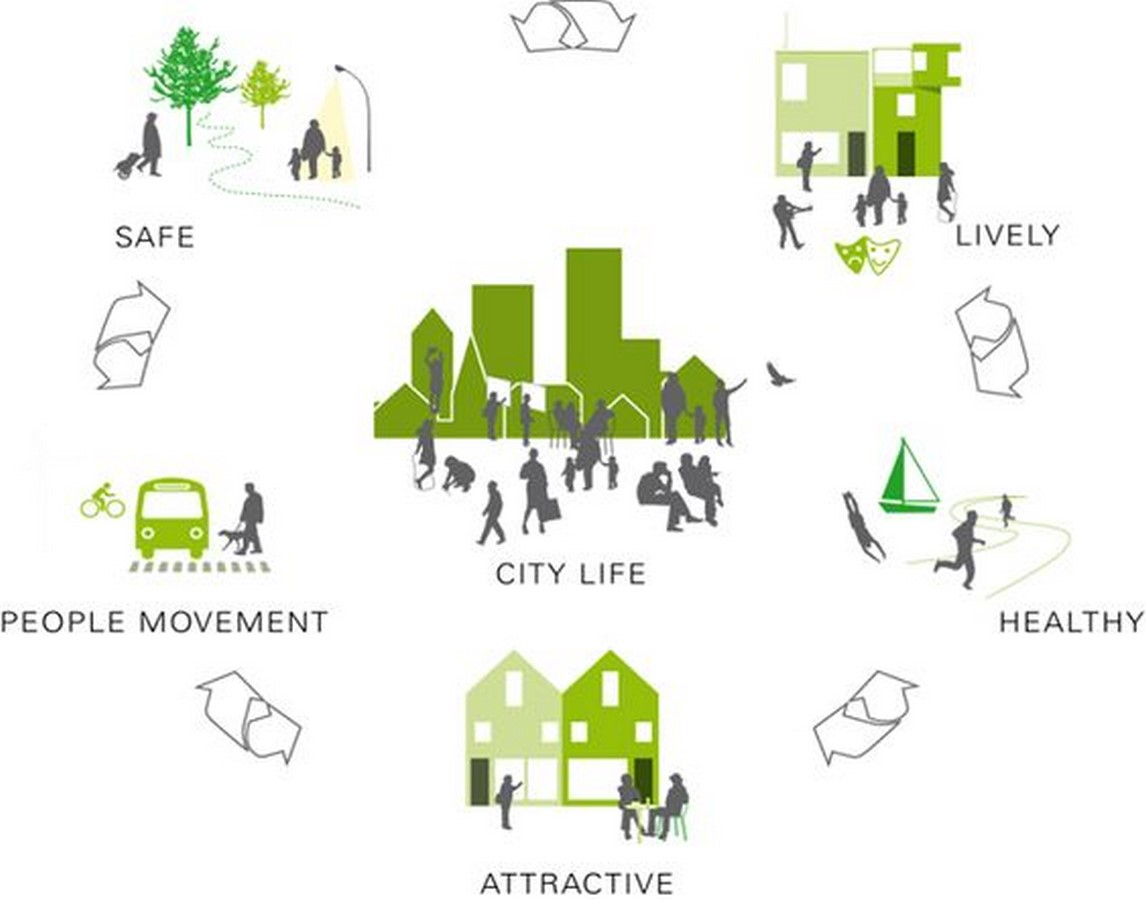 The Pragmatic Approach to Green Design: Achieving LEED Certification from an Architect's Perspective by Lucy C. Williams- Article Review - Sheet7