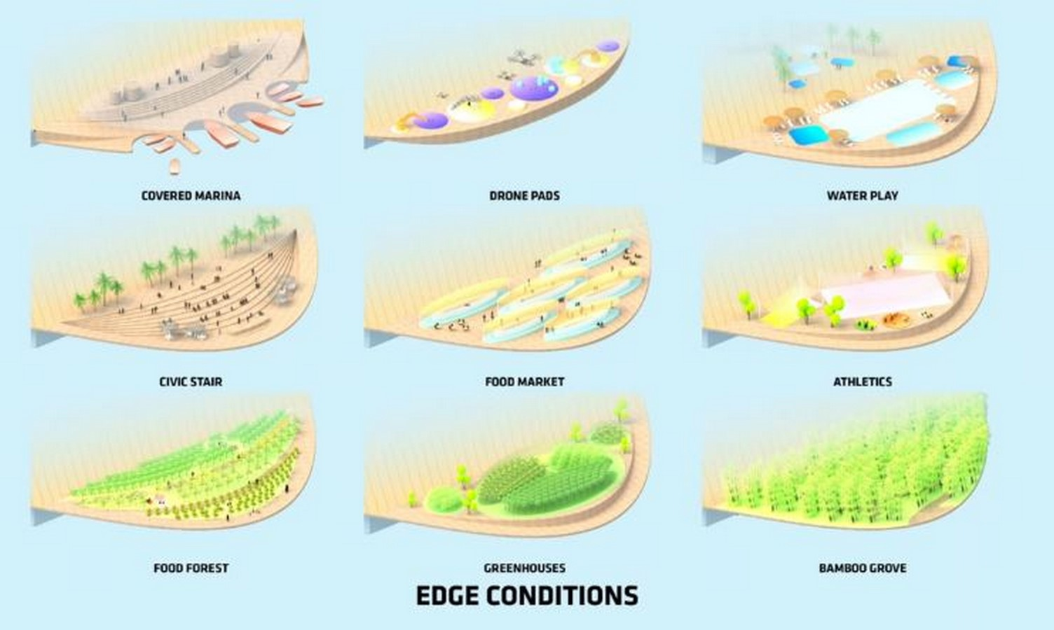 Why 'Oceanix City' by Bjarke Ingels can be considered as a milestone of futuristic architecture - Sheet6