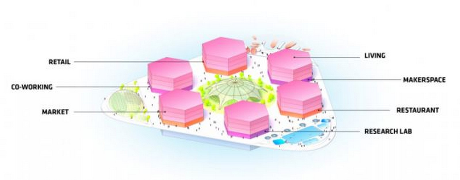 Why 'Oceanix City' by Bjarke Ingels can be considered as a milestone of futuristic architecture - Sheet8